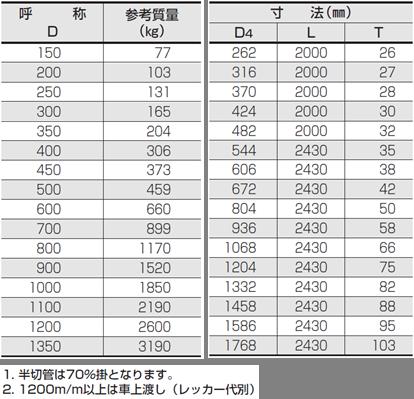 ヒューム 管 価格 ヒューム管総合カタログ 2018-09 -